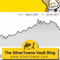 Stay Informed with Free Precious Metals Market Tools from SilverTowne!
